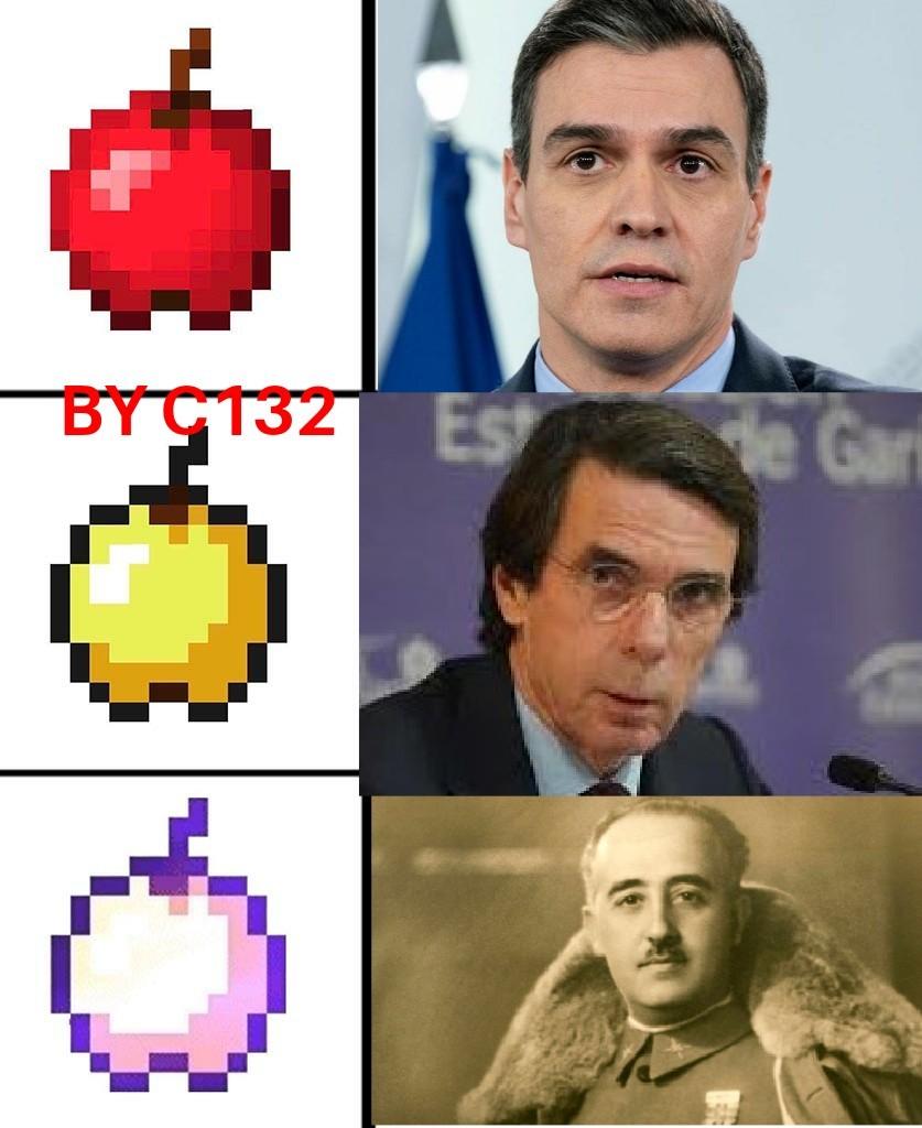 Nombre del Caudillo: Francisco Paulino Hermenegildo Teodúlo Franco Bahamonde - meme