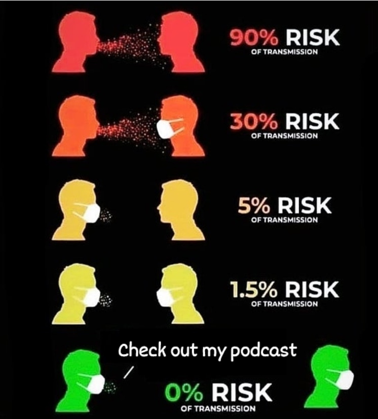 not only does this need to be said on the risks of not wearing a mask, nobody wants to hear your podcast - meme