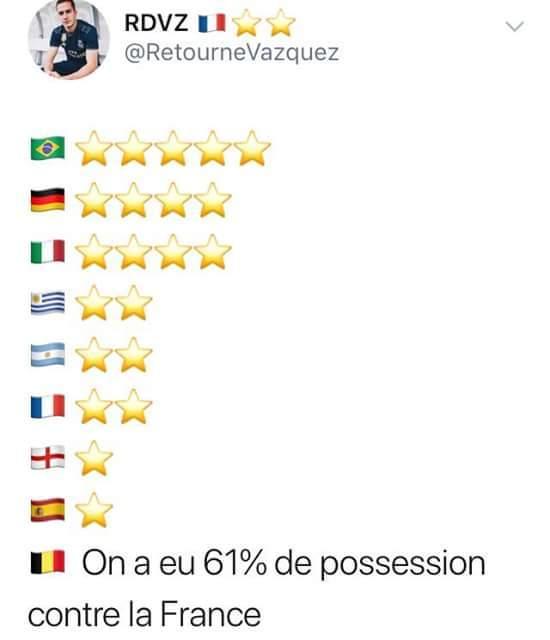 La mauvaise foi belge - meme