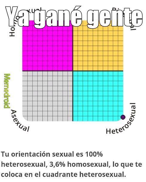 Soy 100% normal - meme
