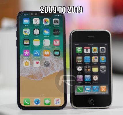2009-2019 challenge - meme