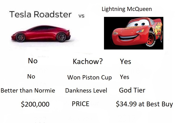 Lightning Mcqueen vs Tesla Roadster - meme