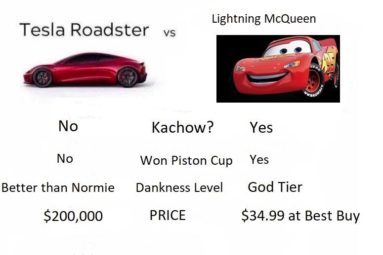 Lightning Mcqueen vs Tesla Roadster - meme