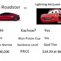 Lightning Mcqueen vs Tesla Roadster