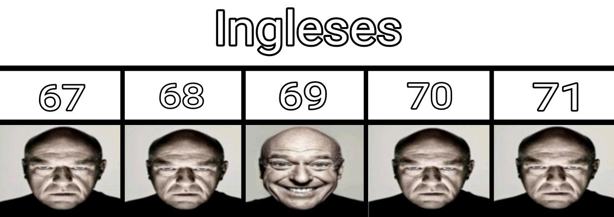 Numero chiyoso - meme