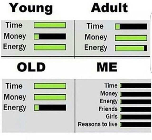 bem isso - meme