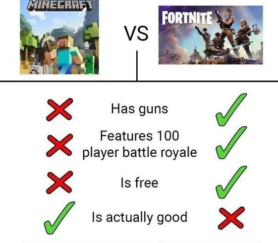 Minecraft vs Fortnite - meme