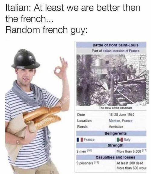 Italians - meme
