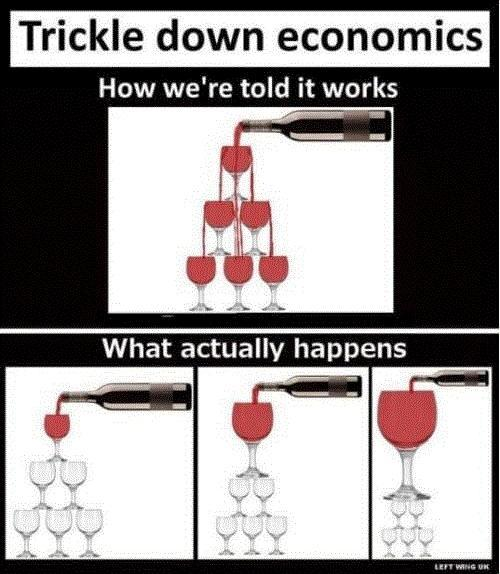 such wealth, much power - meme
