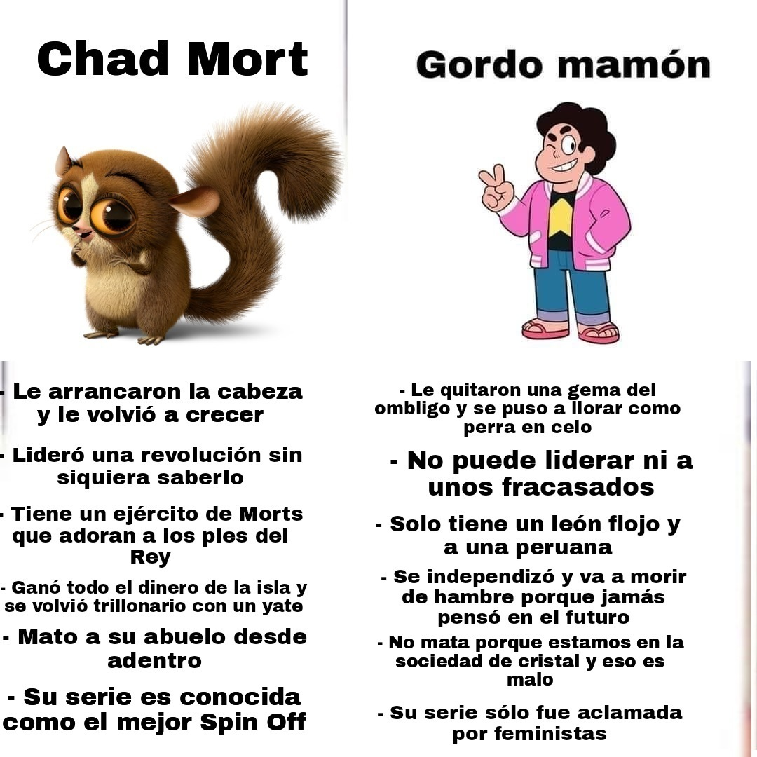 Mort Vs Esteban 2 - meme