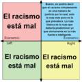 El racismo está mal