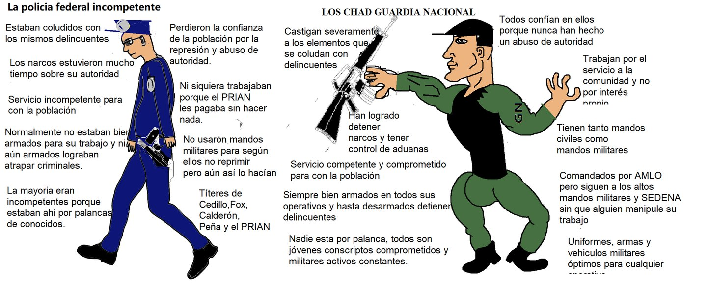 Policia federal vs guardia nacional - meme