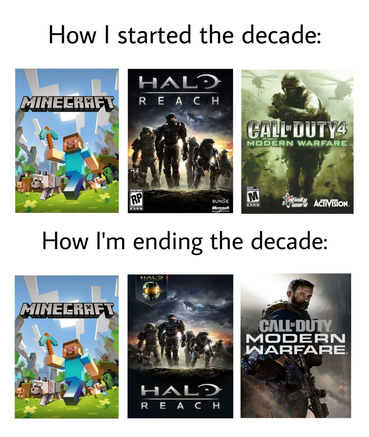 The decade is almost over - meme
