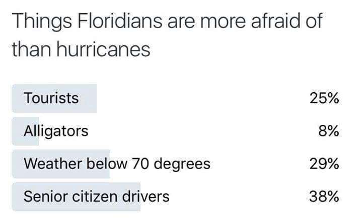 From Florida. Can confirm - meme