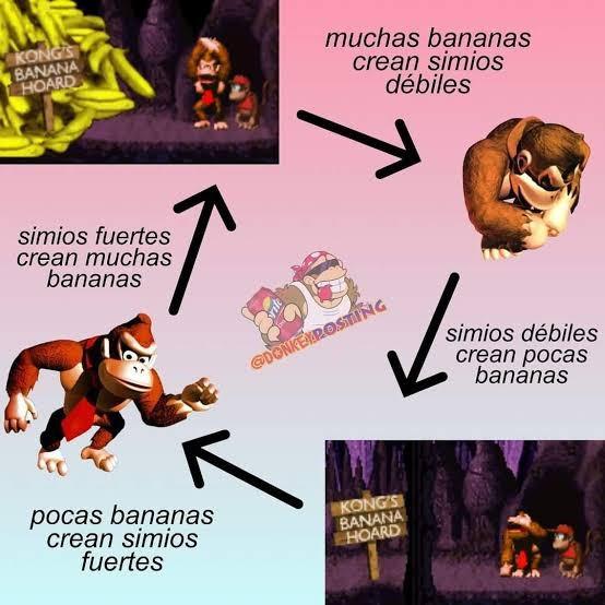 Simios fuertes - meme