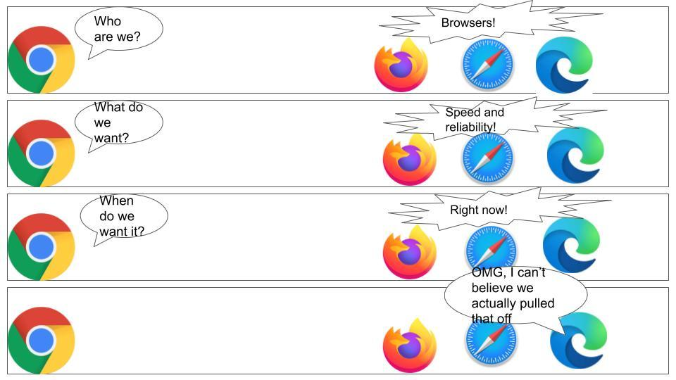 (UPDATED) Who are we? Browsers meme