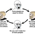 Le trans