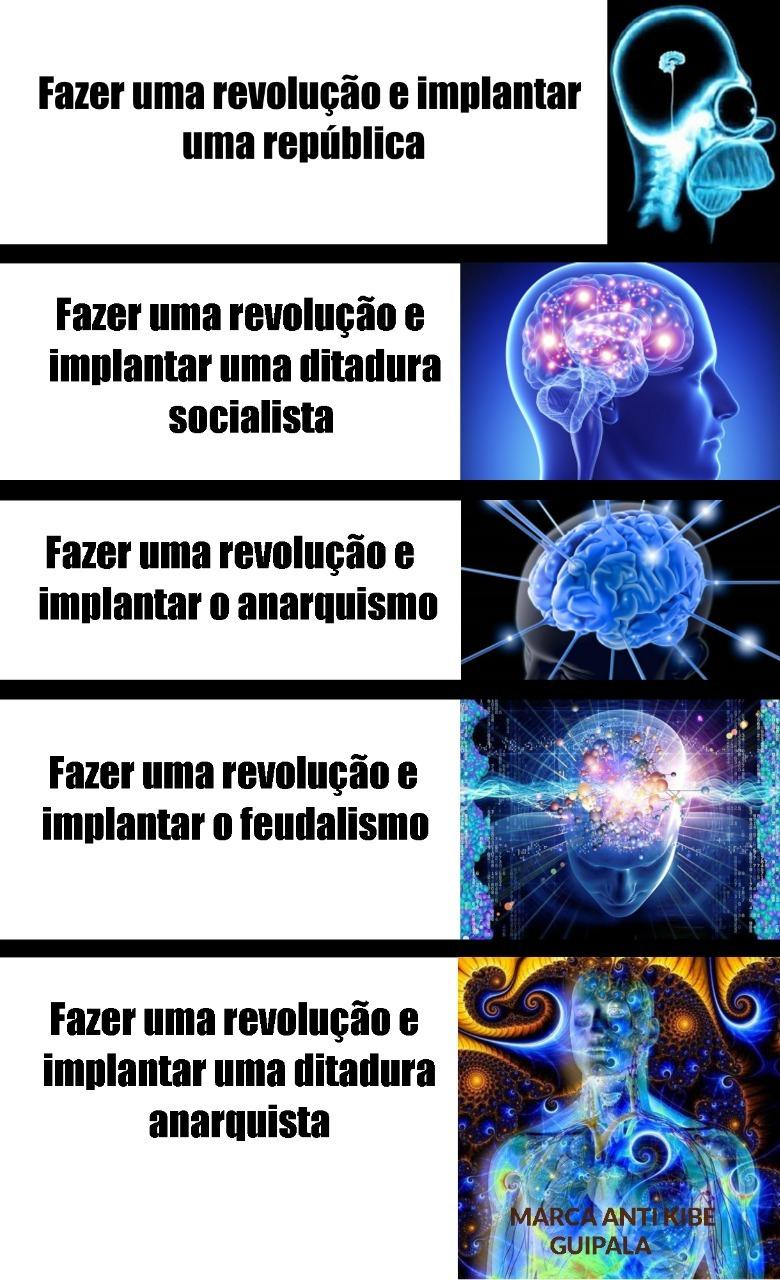 Governo anarquista > all - meme