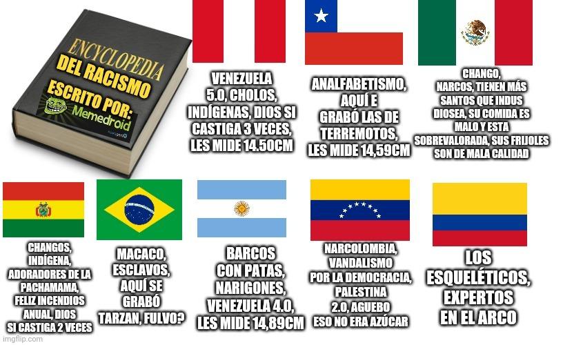 La santa enciclopedia del racismo latino americano - meme