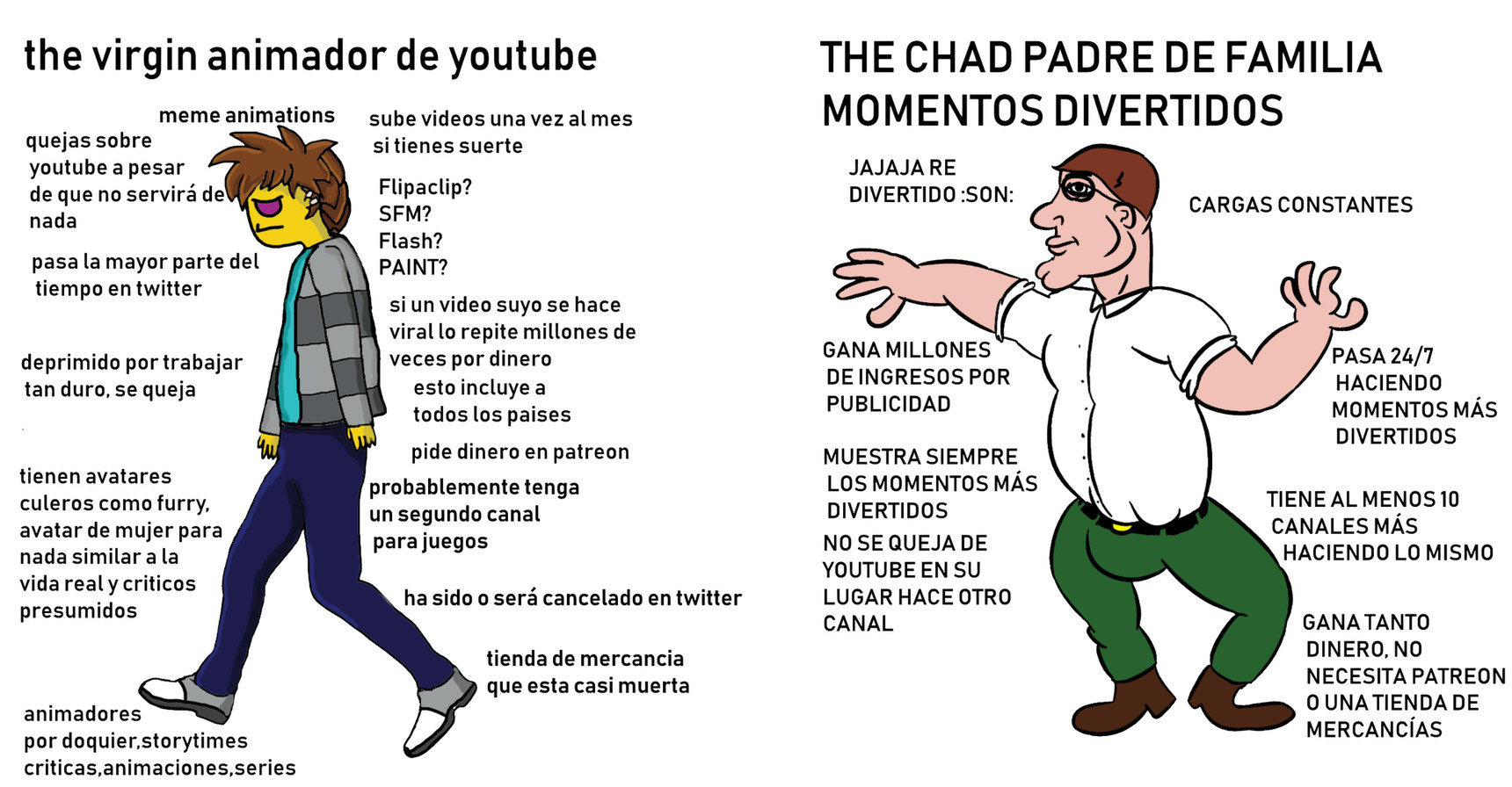 segundo meme de virgin vs chad