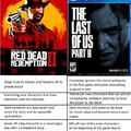 RDR2 had some flaws, but definitely not as bad as TLOU2
