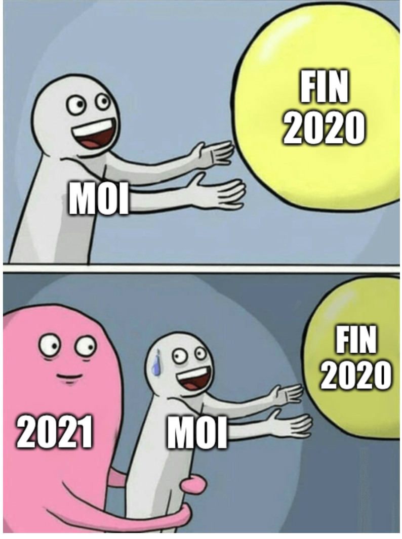 Le titre est encore en 2020 - meme