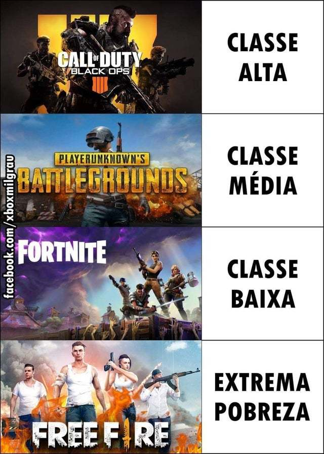 Estatus Social por Juegos de Disparos - meme