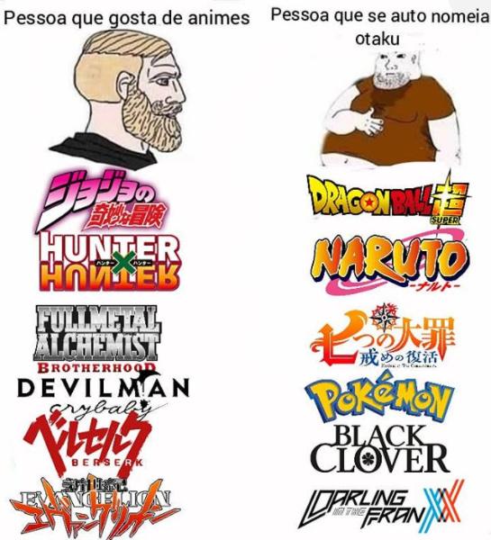 assista anime, não seja otaku! - meme