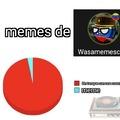El tanque ocupa un 87% del meme