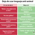 Ya saben, no usen lenguaje que ofende a los animales y usen este que incita a la violencia
