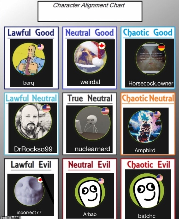 definitive and final alignment chart. - meme