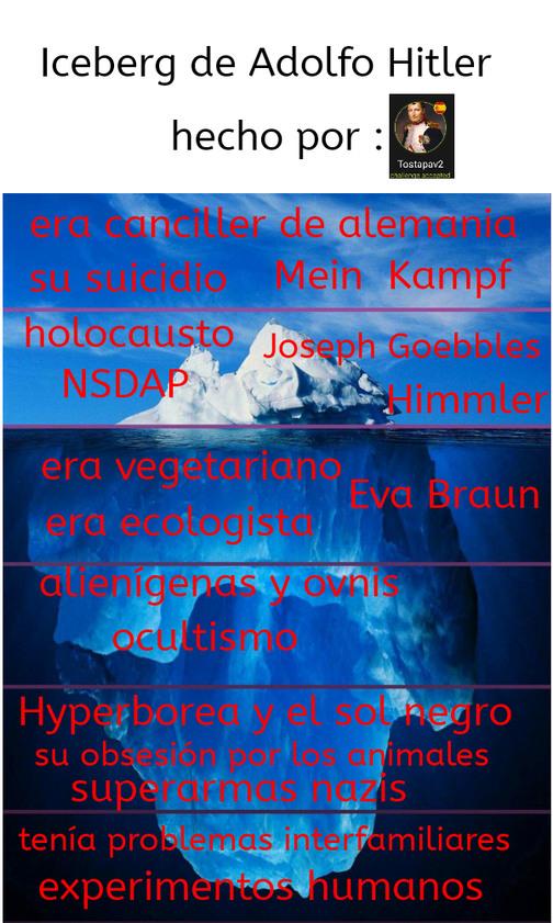 Iceberg del Adolfo - meme