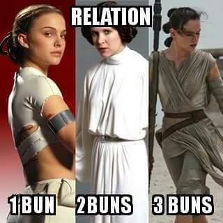Best buns? - meme