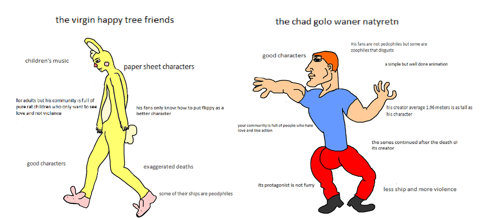 the virgin happy tree friends vs the chad golo waner natyretn |chad vs virgin meme
