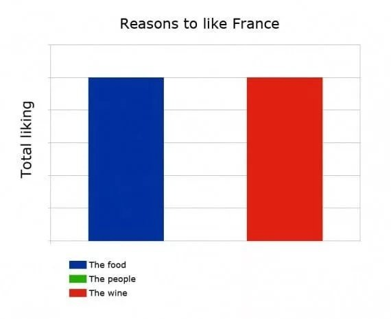They're actually pretty cool except the parisians - meme