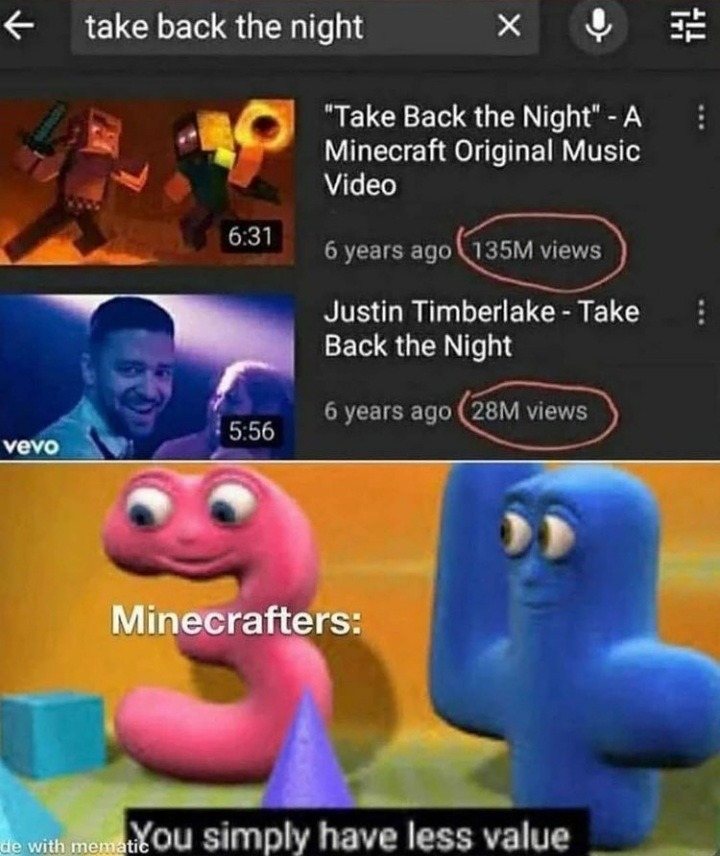 Minecraft na frente sempre - meme