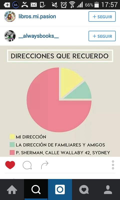 P. Sherman, calle wallaby, 42 Sydney - meme