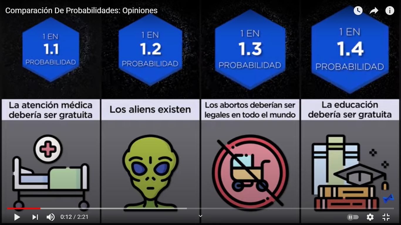 mas piensan que los aliens existen que la educacion? - meme