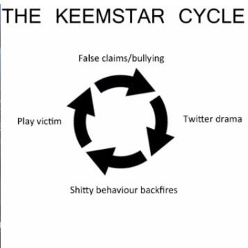 fuck keemstar - meme