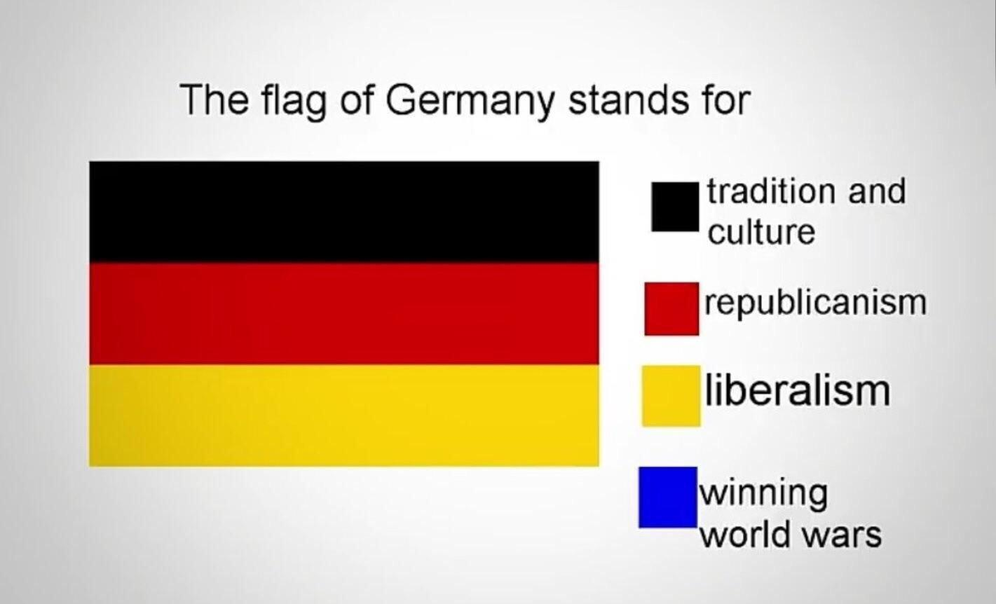 Alemania - meme