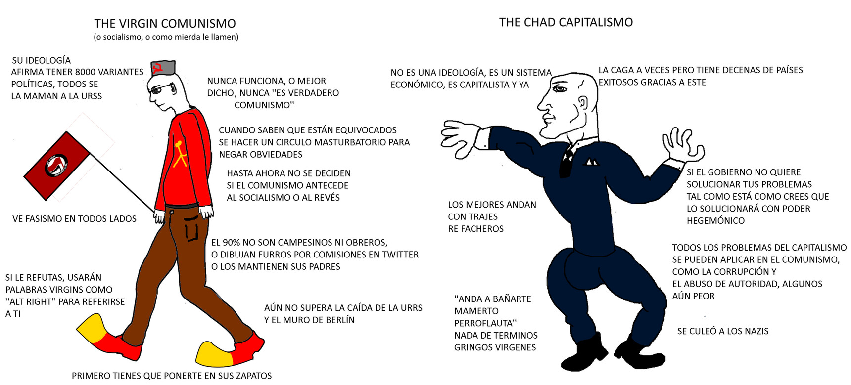 the virgin comunismo vs the chad capitalismo - meme