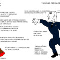 the virgin comunismo vs the chad capitalismo