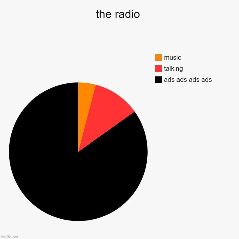 the radio - meme