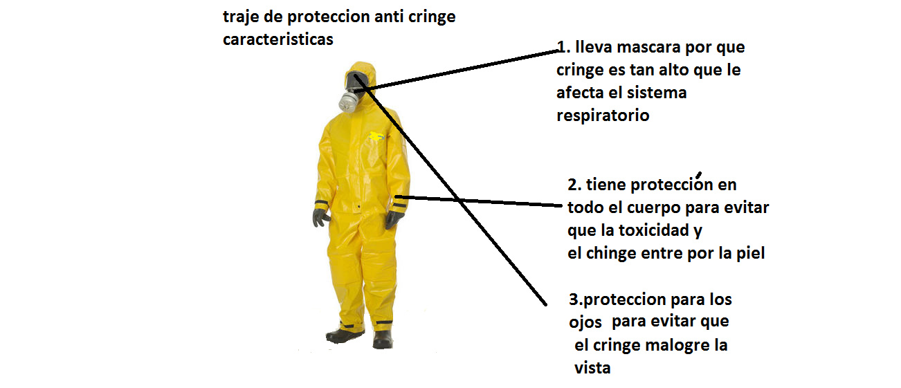 traje de prbteccion anti cringe - meme