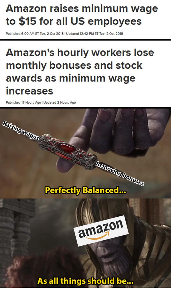 Profitability War - meme