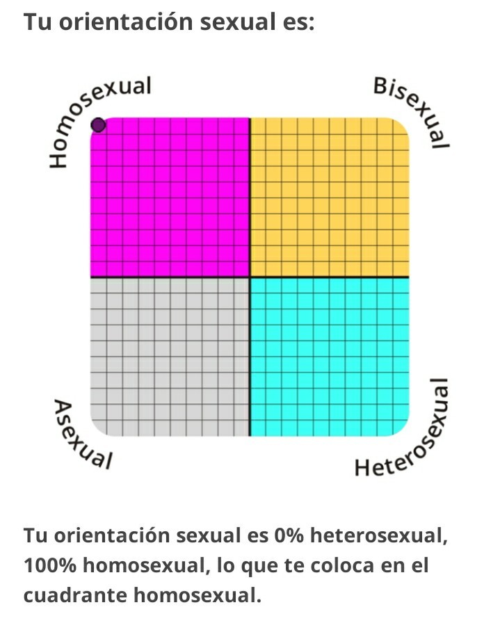 Soy gay - meme