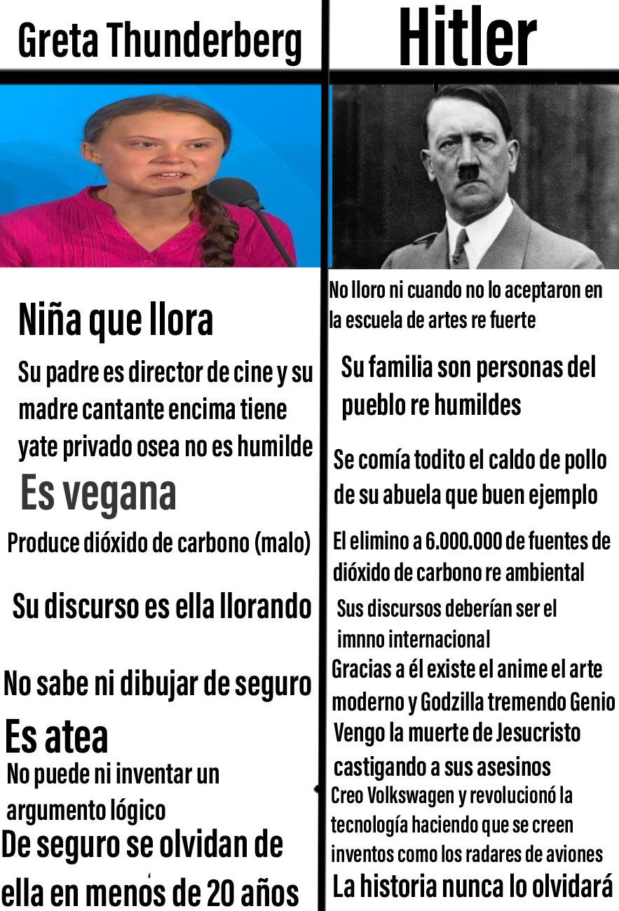 Hitler es un chad - meme