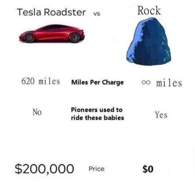 Rock is greater than tesla - meme
