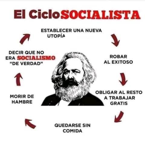 Pinche Karl Marx - meme