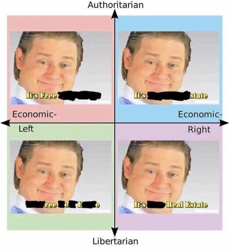 its free real estate - meme